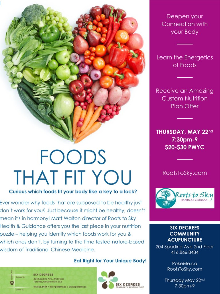 Foods that Fit Flyer